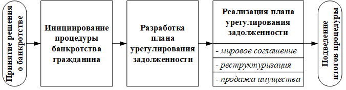 fig_3