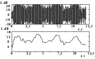 puls1