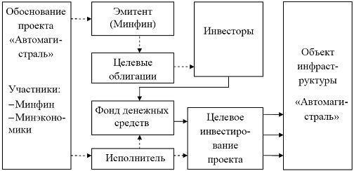 почта-банк кредит наличными калькулятор ставка челябинск