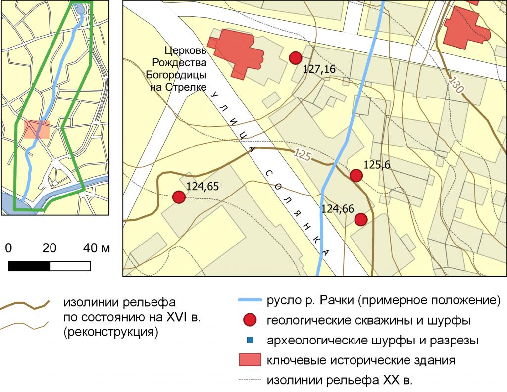 boitsov2020_23_1__