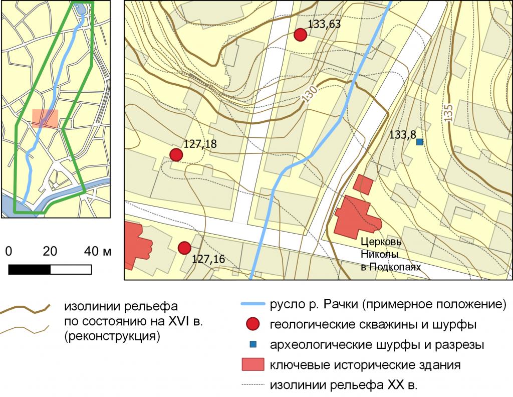 boitsov2020_24__2____