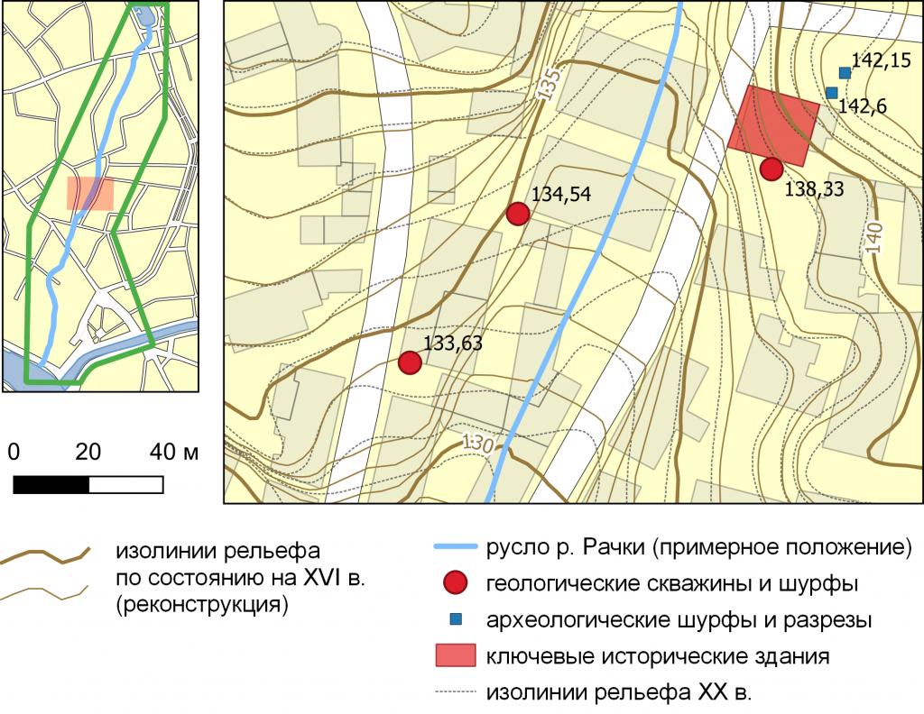 boitsov2020_25__3__