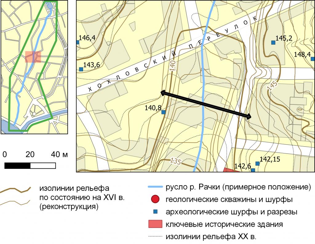 boitsov2020_26__4____