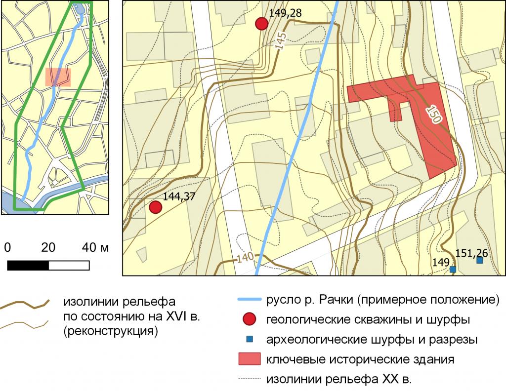 boitsov2020_27__5__