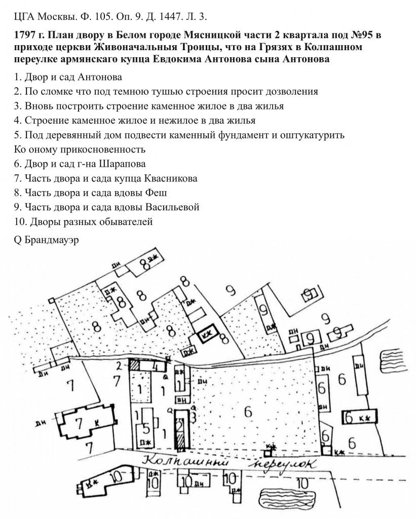 boitsov2020_35___6_ciam_105_9_1447_3